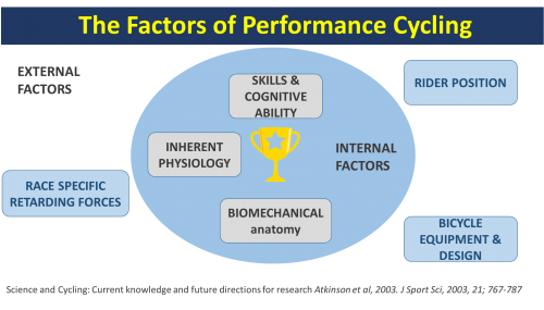 Factors_of_performance