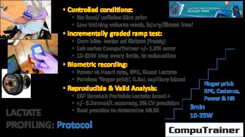 Lactate_Protocol