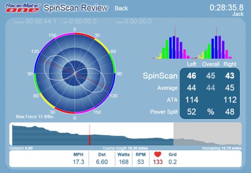 SpinScan