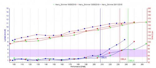 LTP3_Comparison_HS_160816cropped
